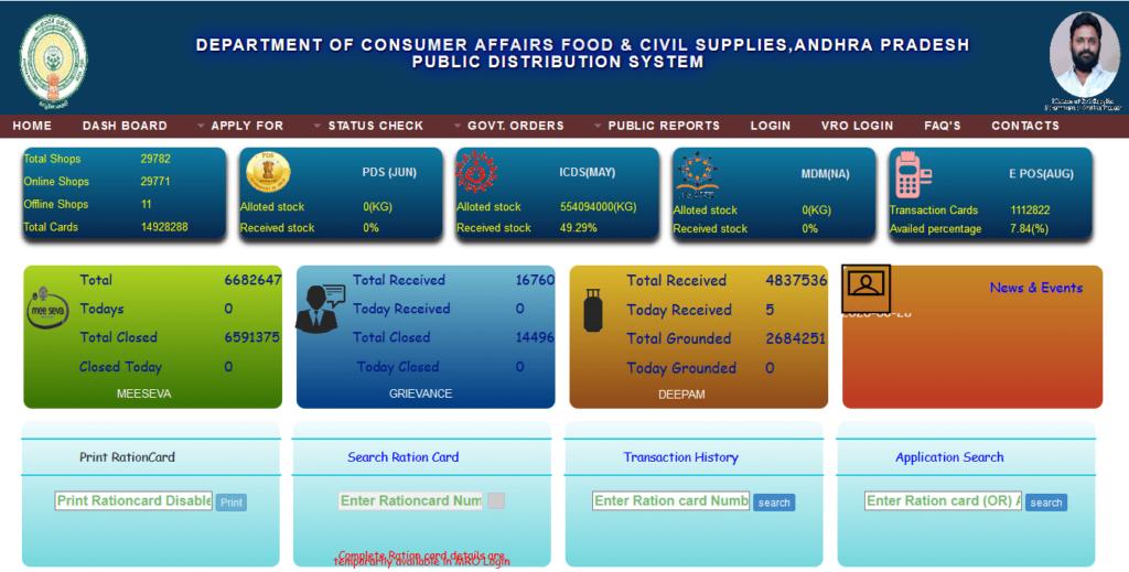 Department of Consumer Affairs Food & Civil Supplies Andhra Pradesh