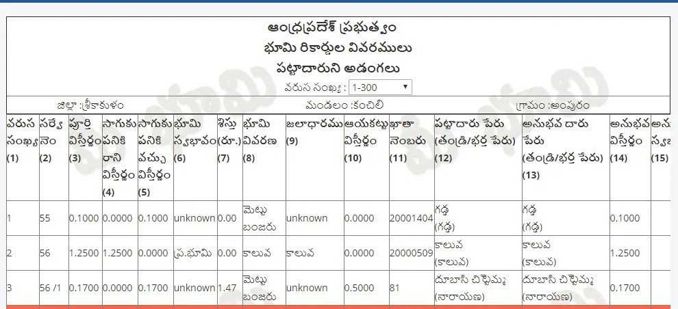 meebhoomi list ap, Andhra Pradesh Meebhoomi